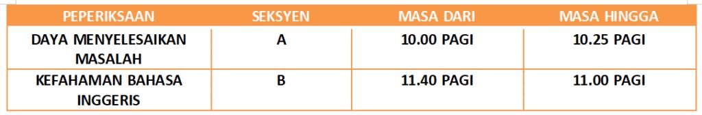 Jadual seksyen dalam PSEE Penolong Jurutera JA29